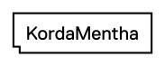 View https://www.careersfortomorrow.com.au/wp-content/uploads/2014/02/KordaMentha_Stand-alone_RGB_Keyline_Black-183x73.jpg